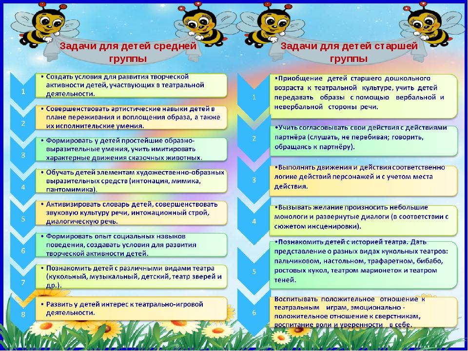 Задачи для детей средней группы Задачи для детей старшей группы