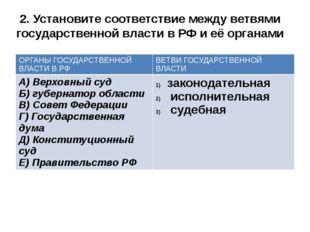 2. Установите соответствие между ветвями государственной власти в РФ и её орг