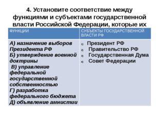 4. Установите соответствие между функциями и субъектами государственной власт