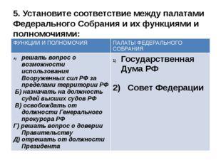 5. Установите соответствие между палатами Федерального Собрания и их функциям