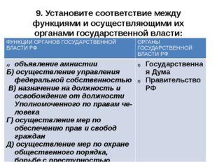 9. Установите соответствие между функциями и осуществляющими их органами госу