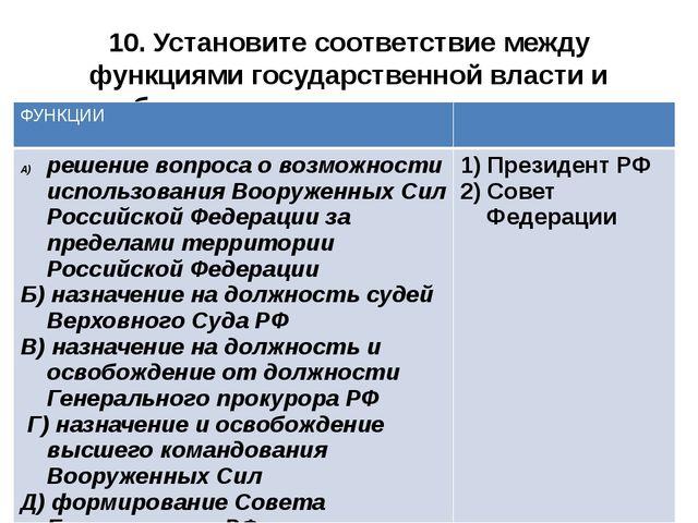 10. Установите соответствие между функциями государственной власти и субъекта...