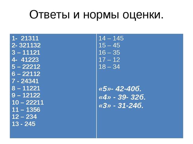 Ответы и нормы оценки. 1- 21311 2- 321132 3 – 11121 4-41223 5 – 22212 6 – 221...