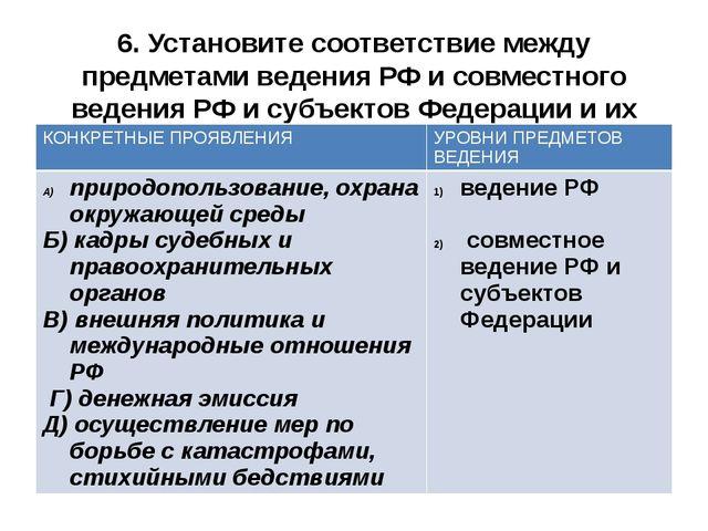 6. Установите соответствие между предметами ведения РФ и совместного ведения...