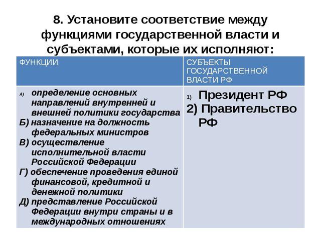 8. Установите соответствие между функциями государственной власти и субъектам...