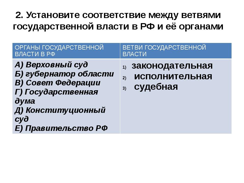 2. Установите соответствие между ветвями государственной власти в РФ и её орг...