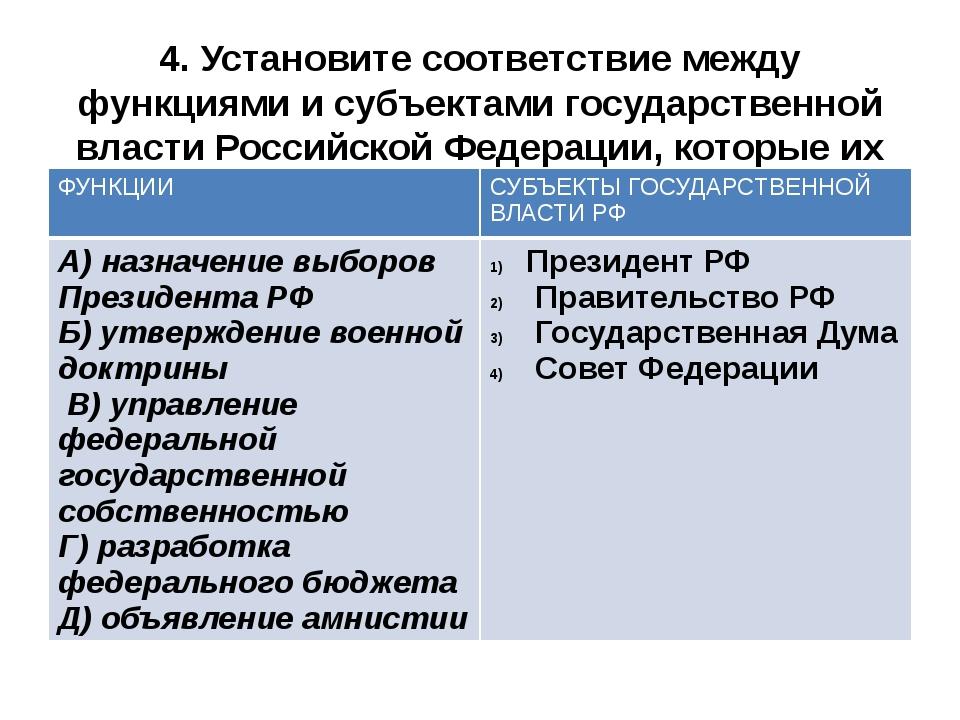 4. Установите соответствие между функциями и субъектами государственной власт...