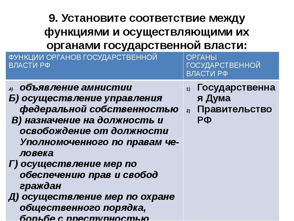 9. Установите соответствие между функциями и осуществляющими их органами госу...