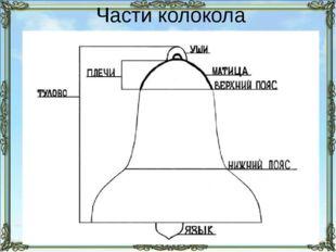 Части колокола