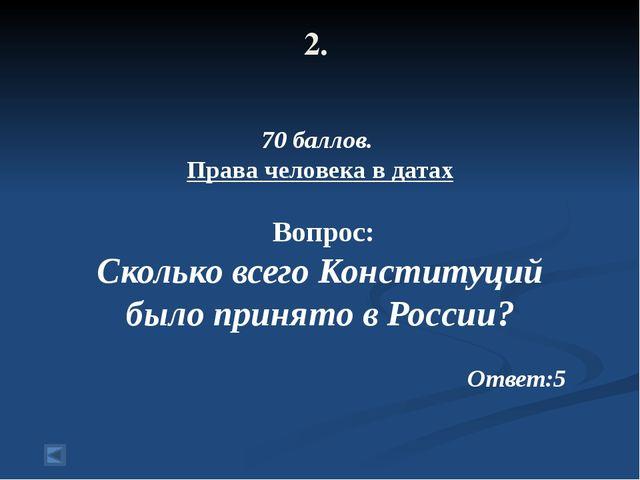 3. 40 баллов. Иностранное значение понятий Вопрос: Республика Ответ:лат.res...