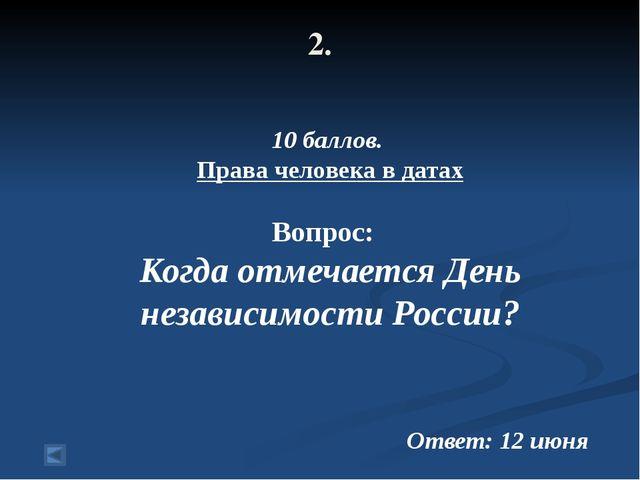 2. 60 баллов. Аббревиатура Вопрос: Расшифруйте буквы: ЮНЕСКО Ответ:Организаци...