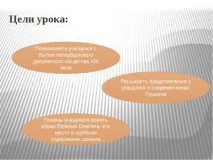 Цели урока: Расширить представления у учащихся о современниках Пушкина Познак