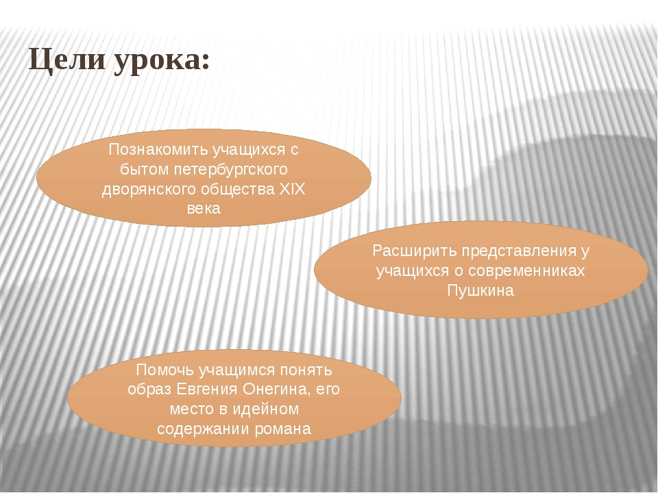 Цели урока: Расширить представления у учащихся о современниках Пушкина Познак...