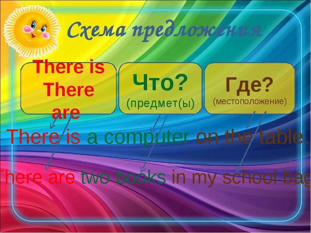Схема предложения There is There are Что? (предмет(ы) Где? (местоположение) T...