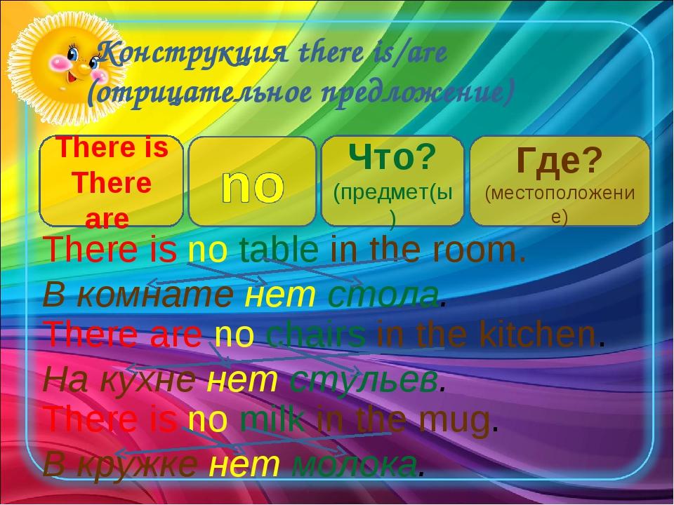 Конструкция there is/are (отрицательное предложение) There is There are Что?...