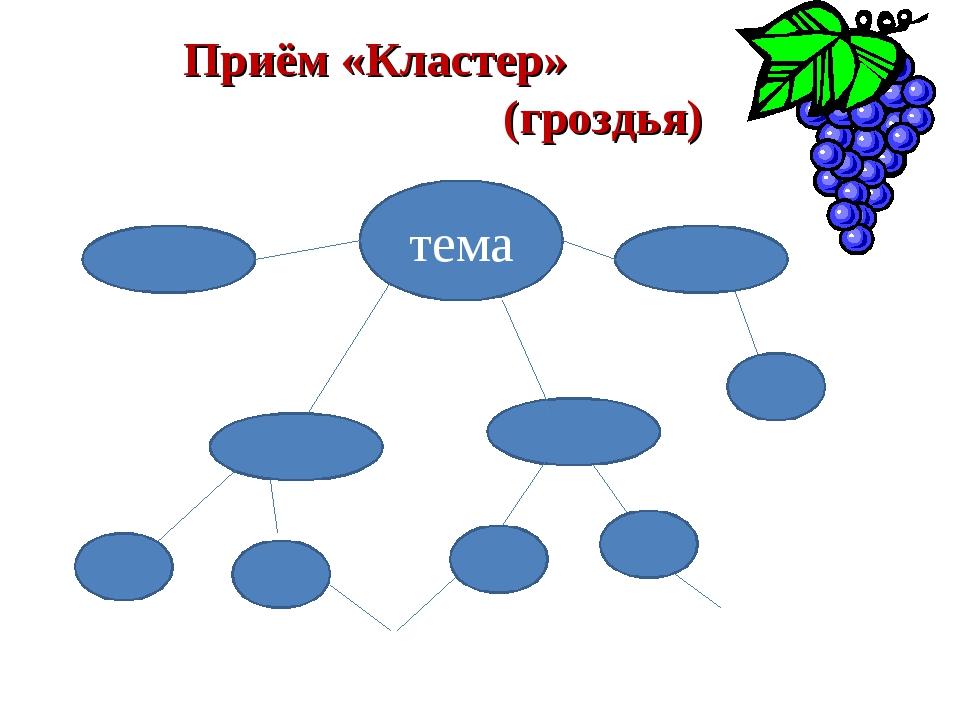 тема Приём «Кластер» (гроздья)