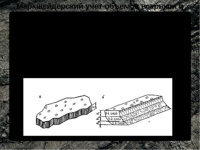 Маркшейдерский учет объемов вскрыши и добычи Объемы отдельных материальных; б...