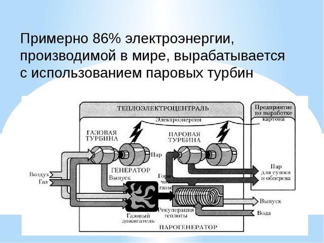 Примерно 86% электроэнергии, производимой в мире, вырабатывается с использова...