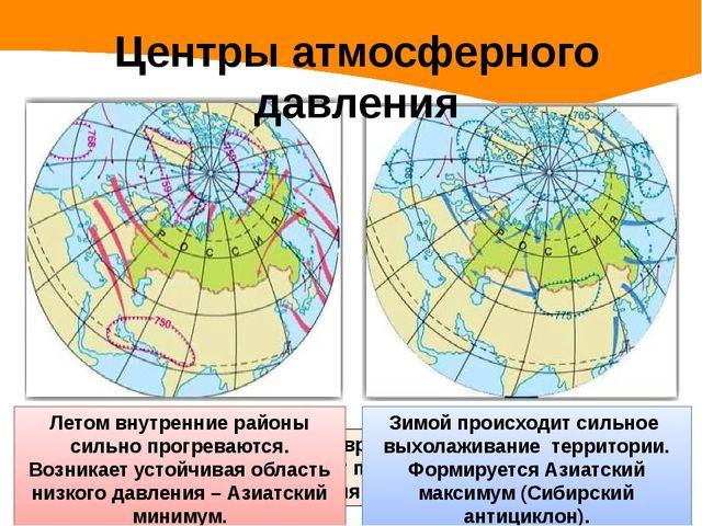 Центры атмосферного давления Огромные размеры материка Евразия, удаленность в...