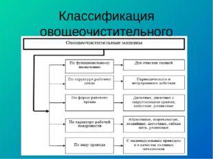 Классификация овощеочистительного оборудования