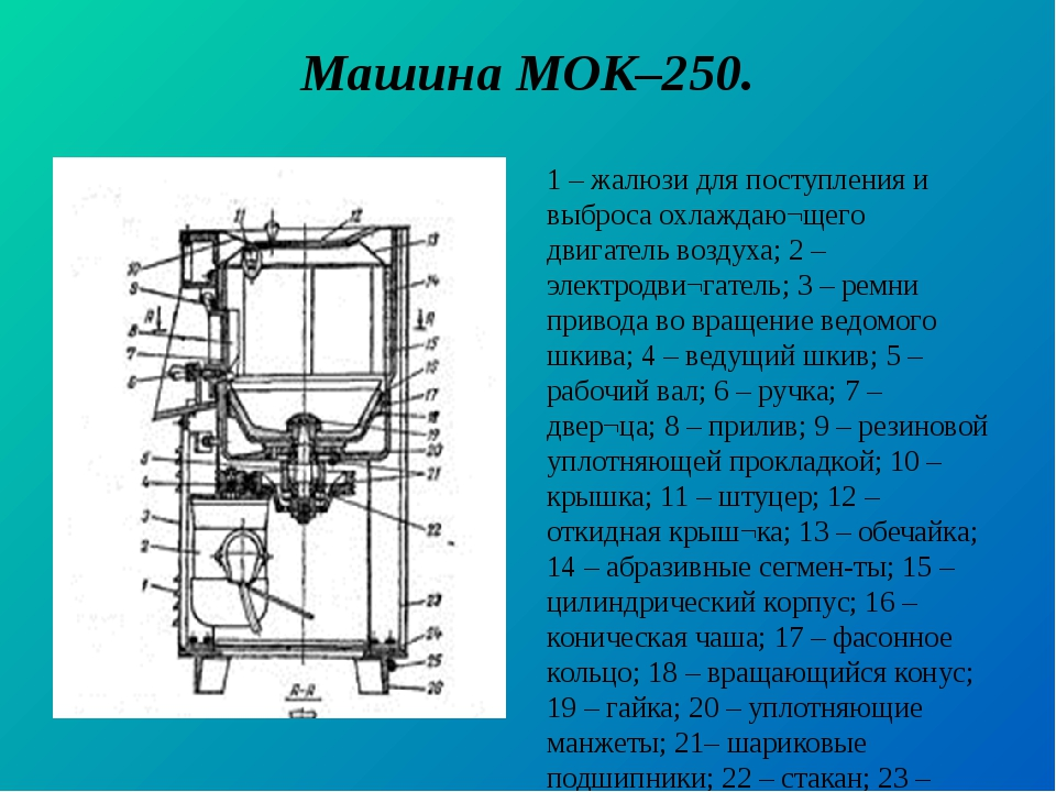Машина МОК–250. 1 – жалюзи для поступления и выброса охлаждаю¬щего двигатель...