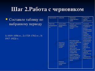 Шаг 2.Работа с черновиком Составьте таблицу по выбранному периоду 1) 1019–105