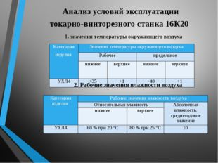 Анализ условий эксплуатации токарно-винторезного станка 16К20 1. значения те