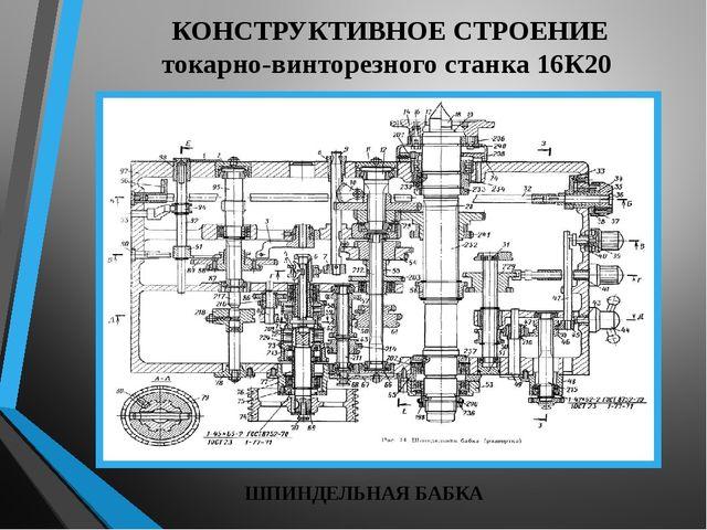 КОНСТРУКТИВНОЕ СТРОЕНИЕ токарно-винторезного станка 16К20 ШПИНДЕЛЬНАЯ БАБКА