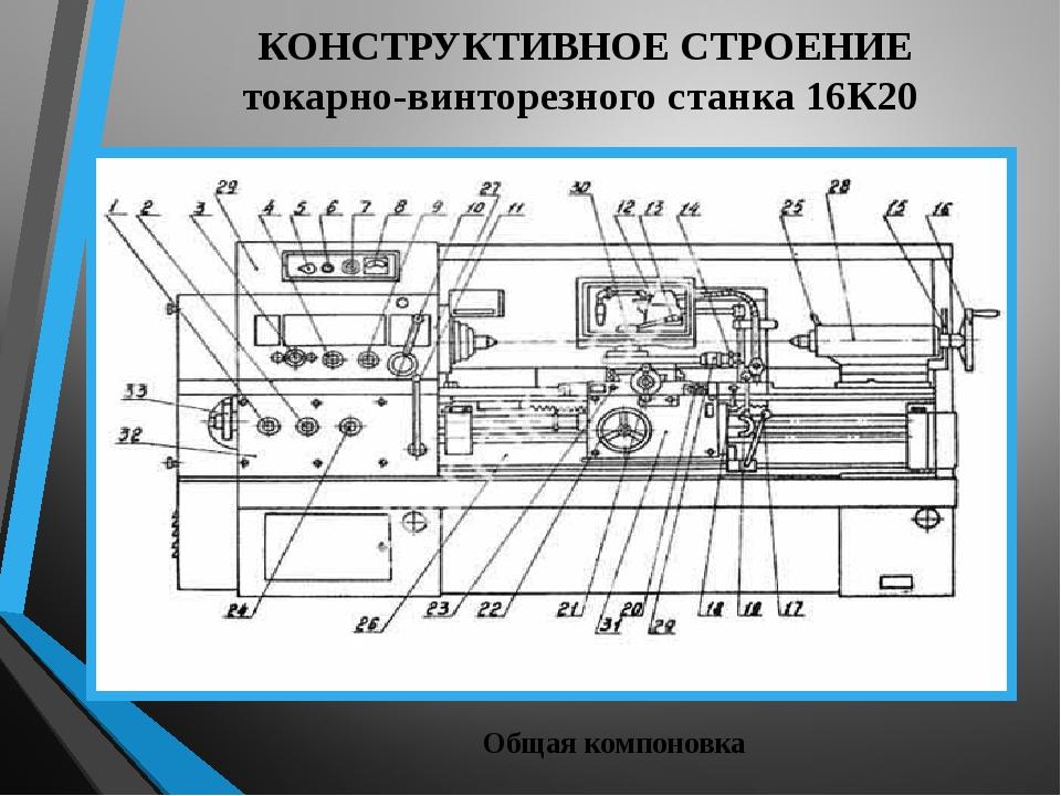 КОНСТРУКТИВНОЕ СТРОЕНИЕ токарно-винторезного станка 16К20 Общая компоновка