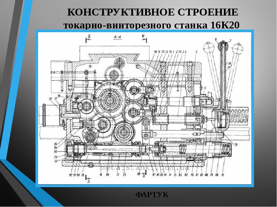 КОНСТРУКТИВНОЕ СТРОЕНИЕ токарно-винторезного станка 16К20 ФАРТУК