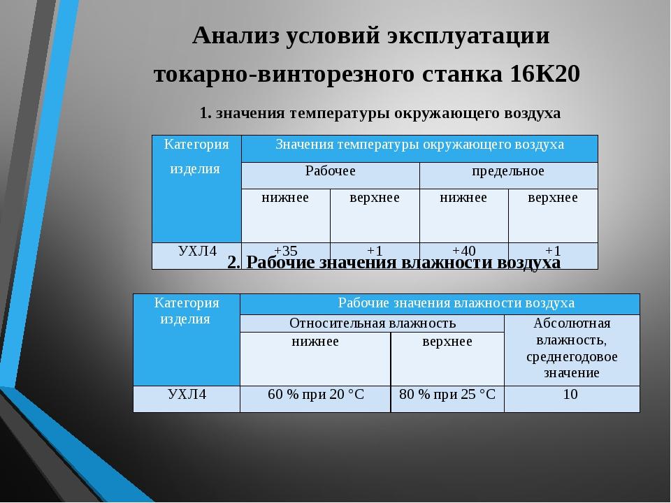 Анализ условий эксплуатации токарно-винторезного станка 16К20 1. значения те...
