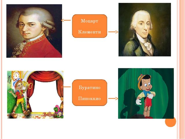 Моцарт Клементи Буратино Пиноккио