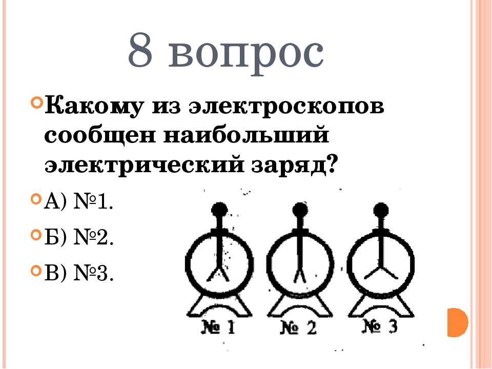 8 вопрос Какому из электроскопов сообщен наибольший электрический заряд? А) №...