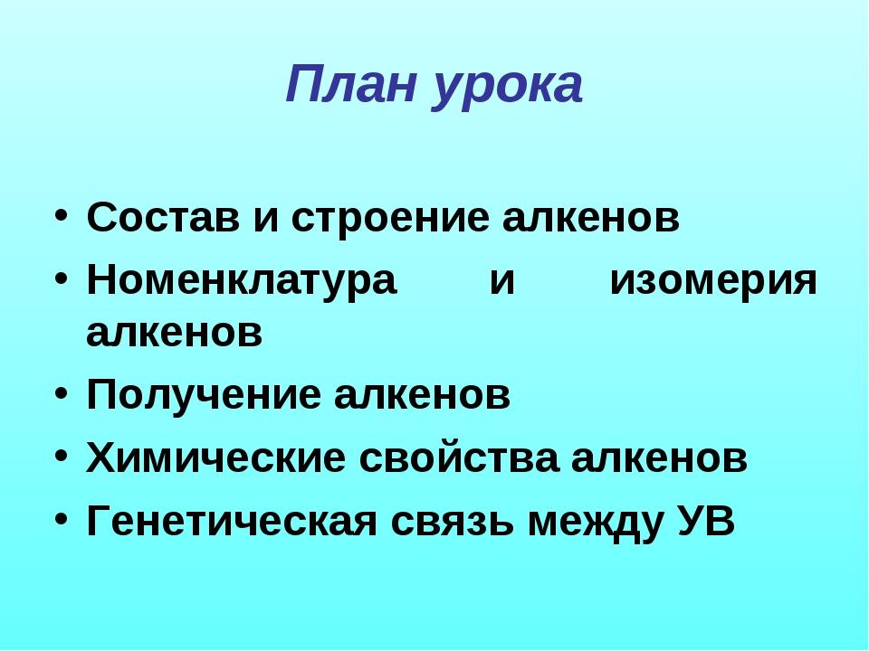 План урока Состав и строение алкенов Номенклатура и изомерия алкенов Получени...
