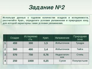 Используя данные о годовом количестве осадков и испаряемости, рассчитайте Кув