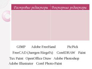 GIMP Tux Paint Adobe Photoshop Corel Photo-Paint Paint PicPick Adobe FreeHand