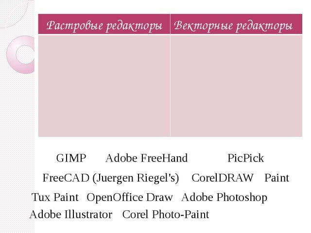 GIMP Tux Paint Adobe Photoshop Corel Photo-Paint Paint PicPick Adobe FreeHand...