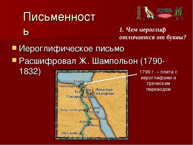 Письменность Иероглифическое письмо Расшифровал Ж. Шампольон (1790-1832) 1799...