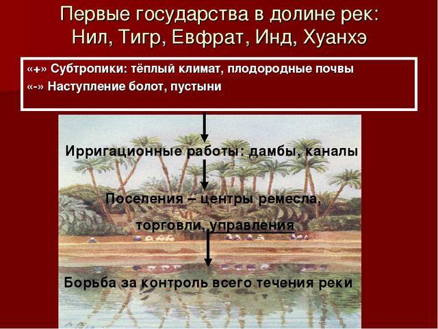 Первые государства в долине рек: Нил, Тигр, Евфрат, Инд, Хуанхэ «+» Субтропик...