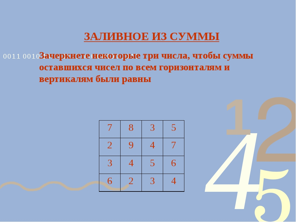 ЗАЛИВНОЕ ИЗ СУММЫ Зачеркнете некоторые три числа, чтобы суммы оставшихся чисе...
