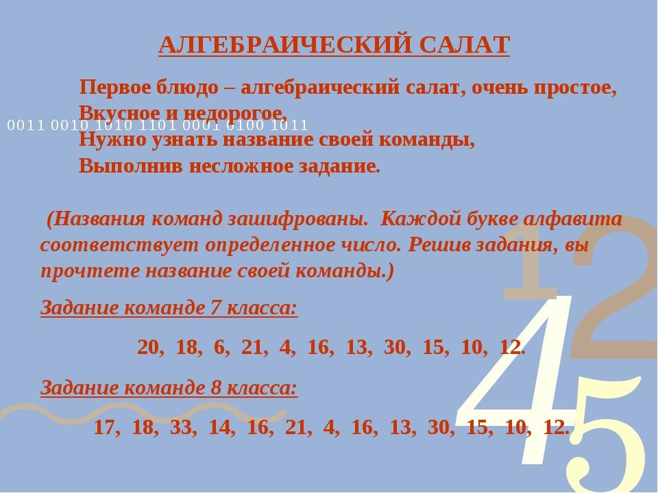 АЛГЕБРАИЧЕСКИЙ САЛАТ Первое блюдо – алгебраический салат, очень простое, Вкус...