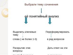 Выбрали тему сочинения её понятийный анализ Выделить ключевые Переформулирова