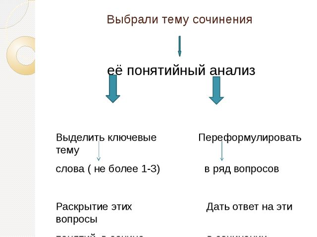 Выбрали тему сочинения её понятийный анализ Выделить ключевые Переформулирова...