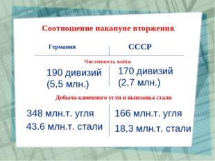 Соотношение накануне вторжения. Германия СССР Численность войск 190 дивизий (