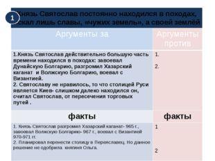 Князь Святослав постоянно находился в походах, искал лишь славы, «чужих земел
