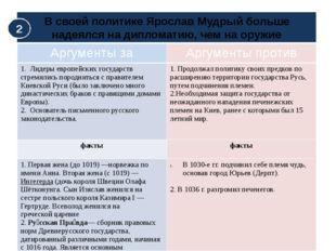 В своей политике Ярослав Мудрый больше надеялся на дипломатию, чем на оружие
