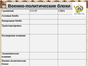 Военно-политические блоки Сравнение СССР США Атомная бомба Водородная бомба