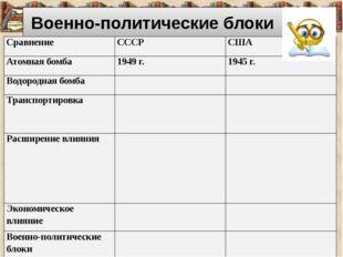 Военно-политические блоки Сравнение СССР США Атомная бомба 1949 г. 1945 г. В