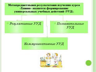 Метапредметными результатами изучения курса «Химия» является формирование уни