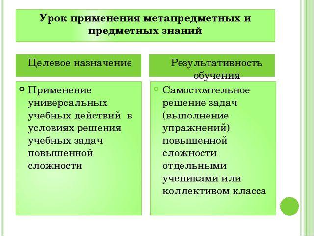 Урок применения метапредметных и предметных знаний Применение универсальных у...